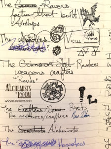 Original Page conceiving the guilds/symbols - I had a lot of bad name ideas.